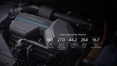 Kia Sportage Hybrid 2021 ra mắt tại Hàn Quốc - Ảnh 6