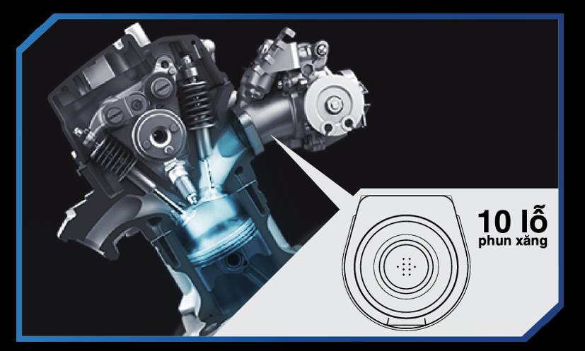 Yamaha Exciter 155 VVA thừa kế gì của siêu xe thể thao YZF-R1? - Ảnh 3