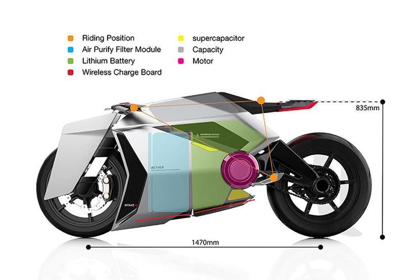 Xe máy điện giúp… làm sạch không khí khi xe di chuyển - Ảnh 7