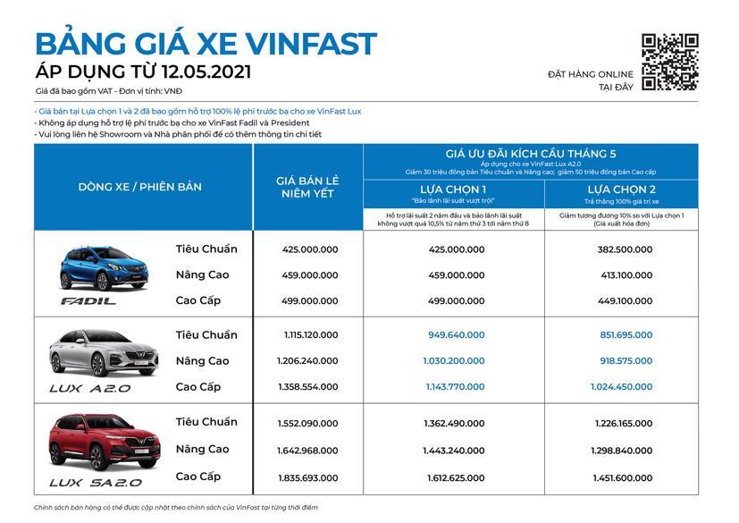 VinFast Lux A2.0 tiếp tục ưu đãi, khẳng định khoảng cách với Toyota Camry - Ảnh 1