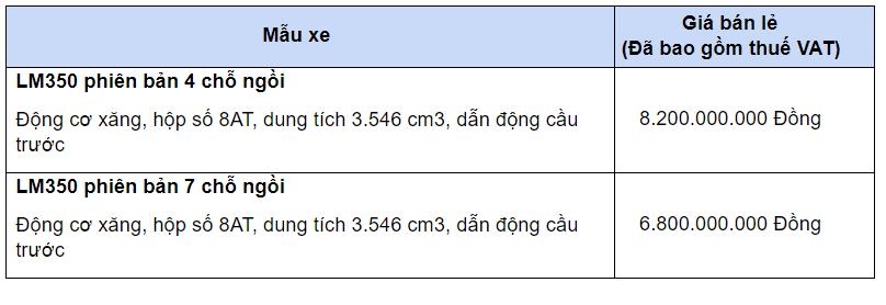 Giá những mẫu xe mới ra mắt thị trường Việt tháng 5 - Ảnh 5