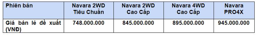 Giá những mẫu xe mới ra mắt thị trường Việt tháng 5 - Ảnh 2