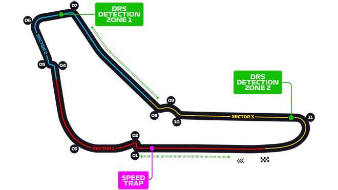 Sơ đồ đường đua Monza.