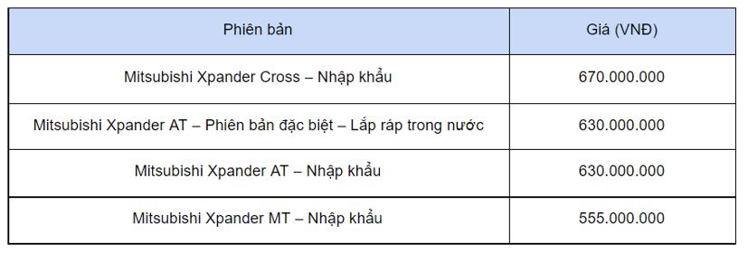 Giá những mẫu xe bình dân và xe sang vừa ra mắt thị trường Việt - Ảnh 2