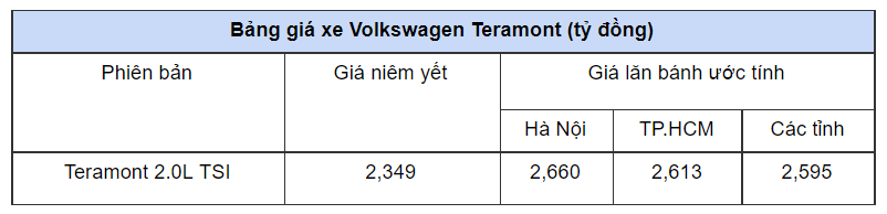 Giá những mẫu xe bình dân và xe sang vừa ra mắt thị trường Việt - Ảnh 6